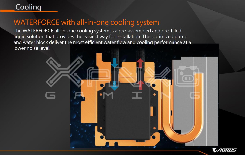 Photos and information about GIGABYTE AORUS GeForce GTX 1080 Ti Waterforce  Xtreme Edition 11G (GV-N108TAORUSX W-11GD) - XanxoGaming