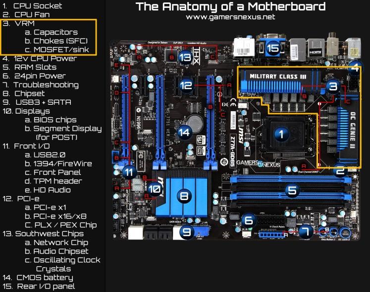 diagramvrmdiagram
